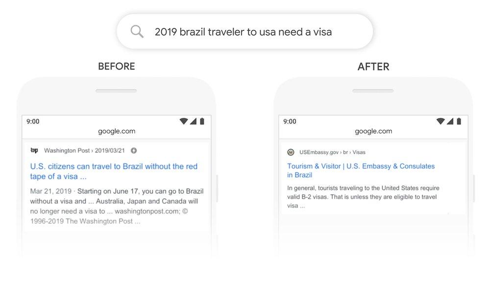 BERT in Search: Visa Example