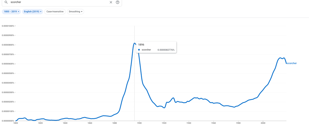 """Graph showing ngrams results for """"scorcher."""""""